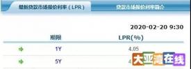 惠州14家银行房贷利率曝光!首套最低加65个基点,利率仅5.4%!