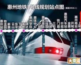 地铁口物业 现房9600元/平米