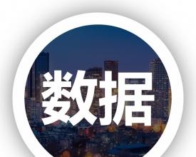 2018年惠州调控政策频出,楼市进入寒冬?真相是......