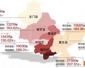 惠州下半年45个纯新项目将入市,九月将迎供应高峰!新房潜在供应92431套
