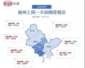突发:惠州大亚湾突破2万关口,大湾区成交量惠州第一