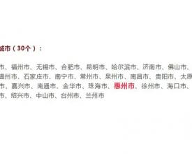 国房价最低的二线城市之一,惠州未来不可小觑