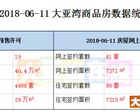 2018-06-11大亚湾商品房数据统计